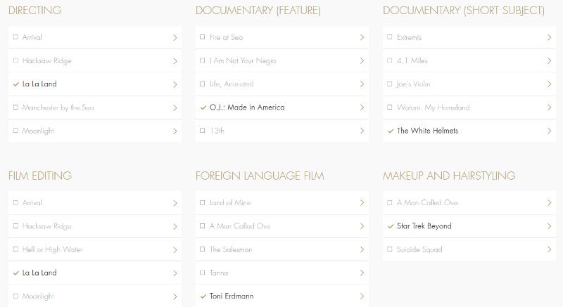 Desafio do Oscar: Cinem(ação) X Loggado